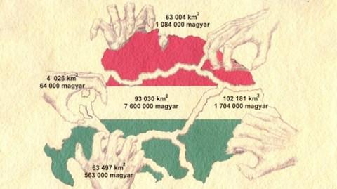 melyek-a-trianoni-beke-kovetkezmenyei