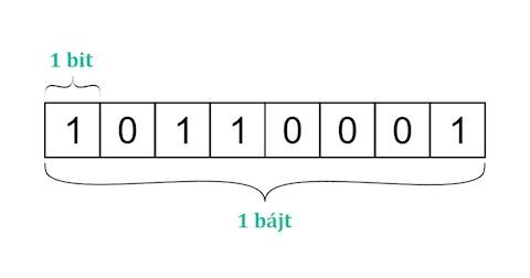 8-bit-hany-bajt